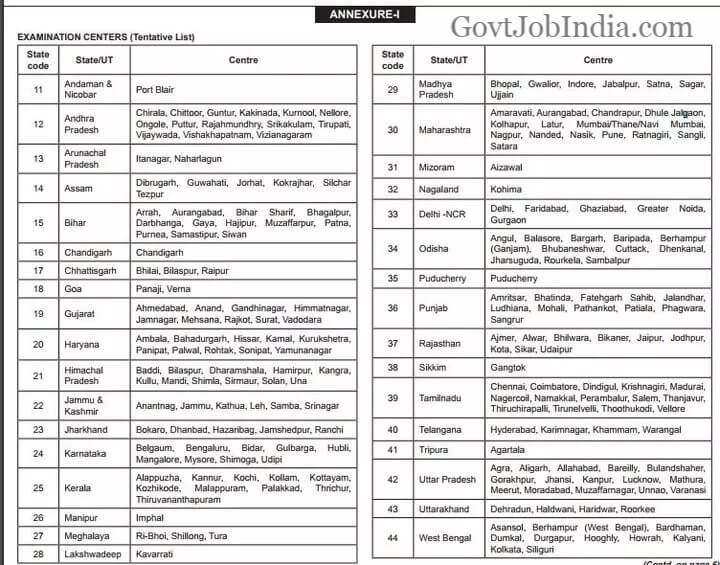 SBI clerk Examination centres GovtJobIndia.com