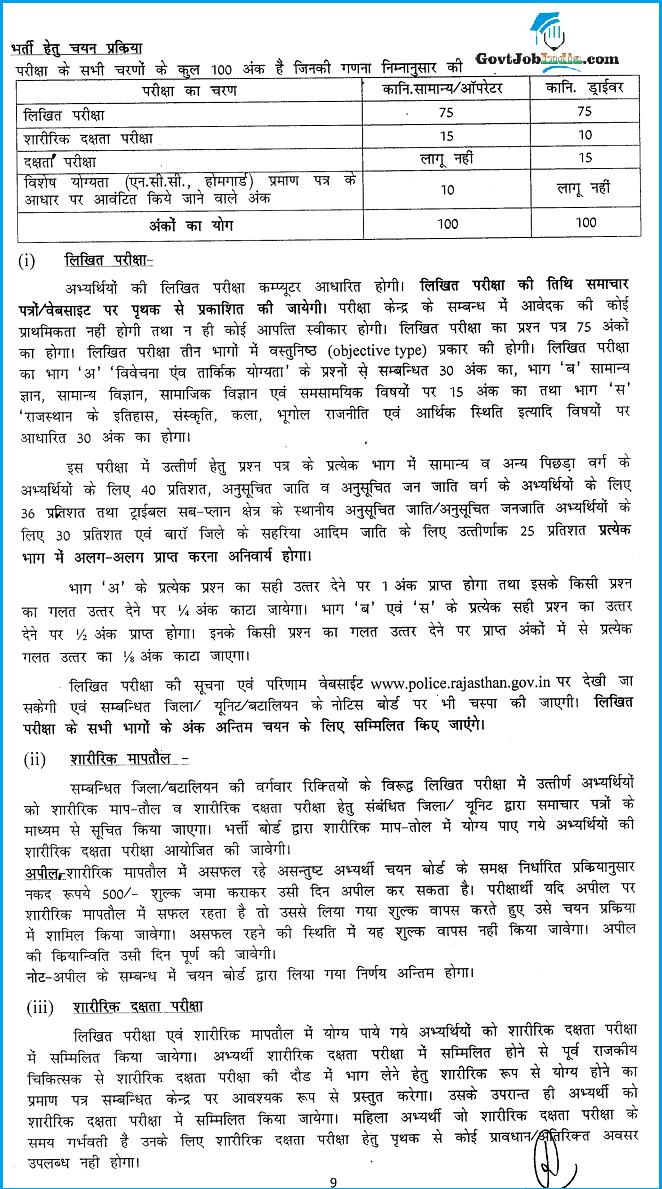 Rajasthan Police Syllabus 2018 PDF Details Hindi
