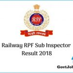 Indian Railway RPF Sub Inspector Result and Cut Off Marks 2018