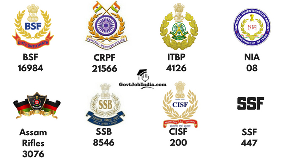 Vacancy wise breakdown of SSC GD Constable recruitment