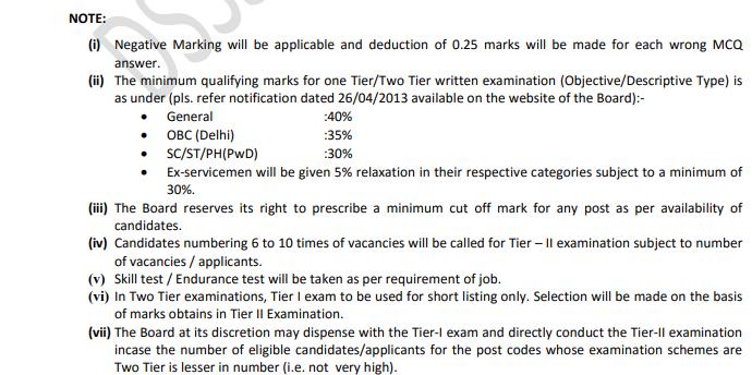 DSSSB Welfare Officer Exam Pattern